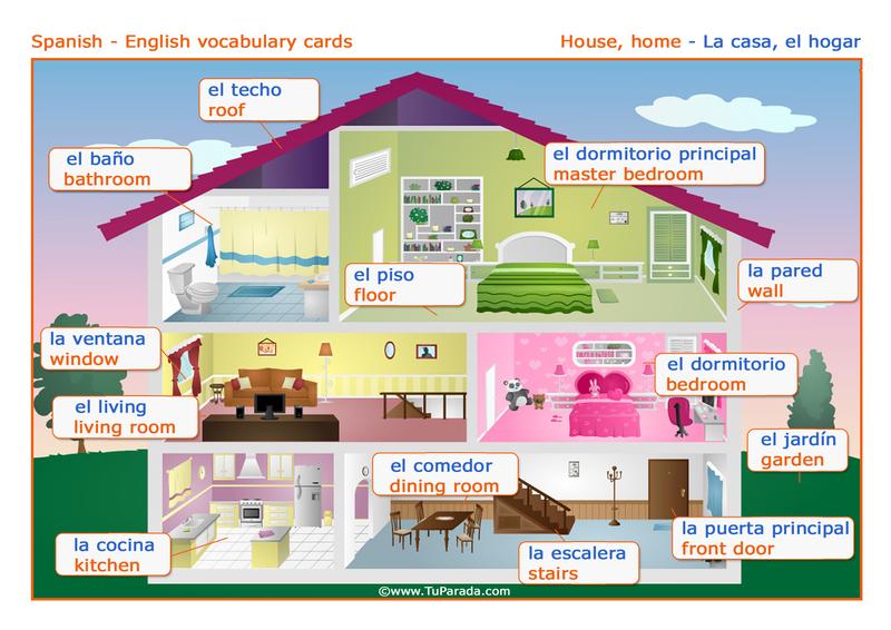 Ingles En Veinte Lecciones Pdf