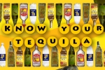 Know Your Tequila