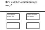 Quiz On Singapore History