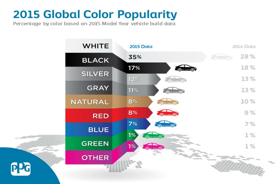 2015-Global-Color