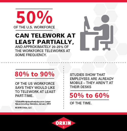 Teleworking Third-Party Graphic