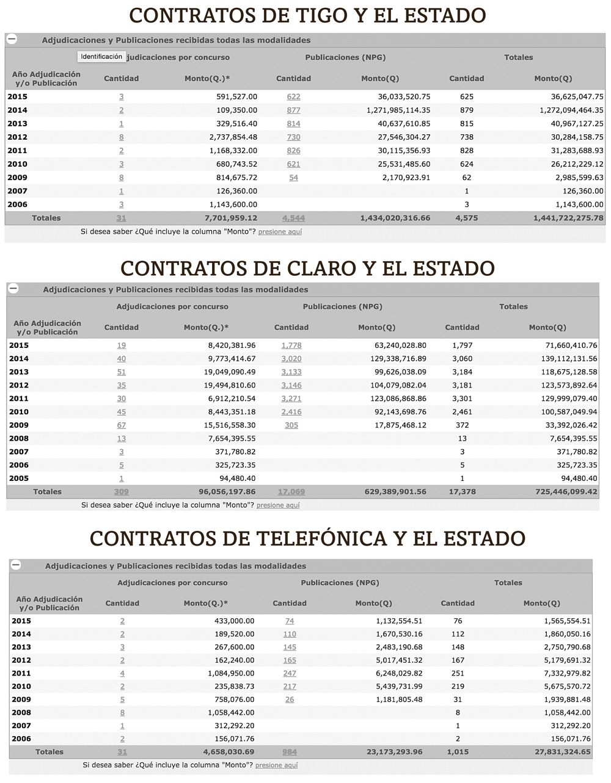 _Tabla-Unidas-WEB