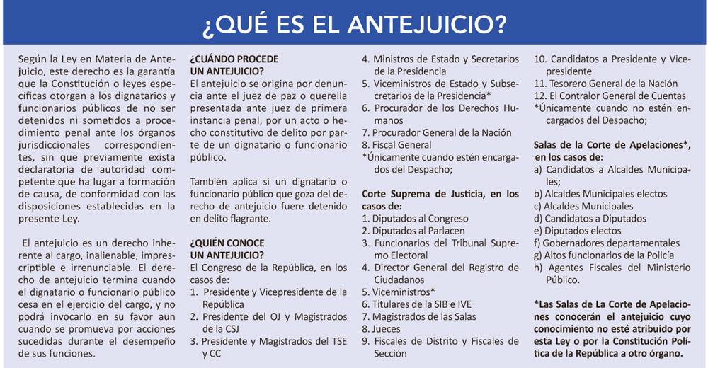Resultado de imagen para como es un proceso de antejuicio guatemala