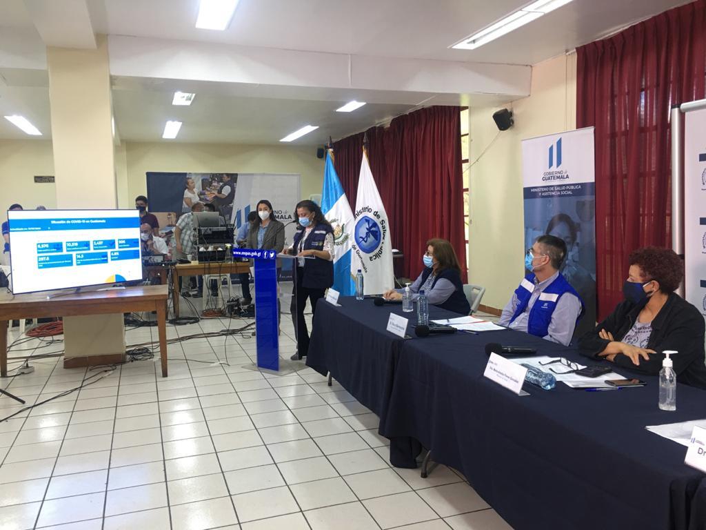 Rectifica Guatemala cifra de contagios por #COVID-19 y son más casos