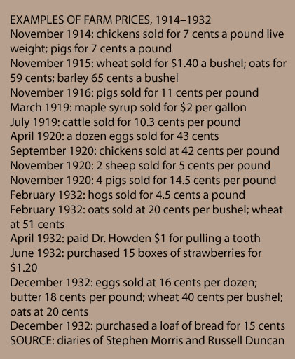 Farm_Prices