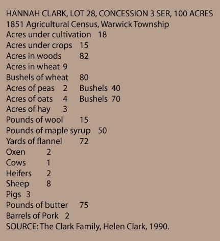 Hannah Clark Agricultural Census