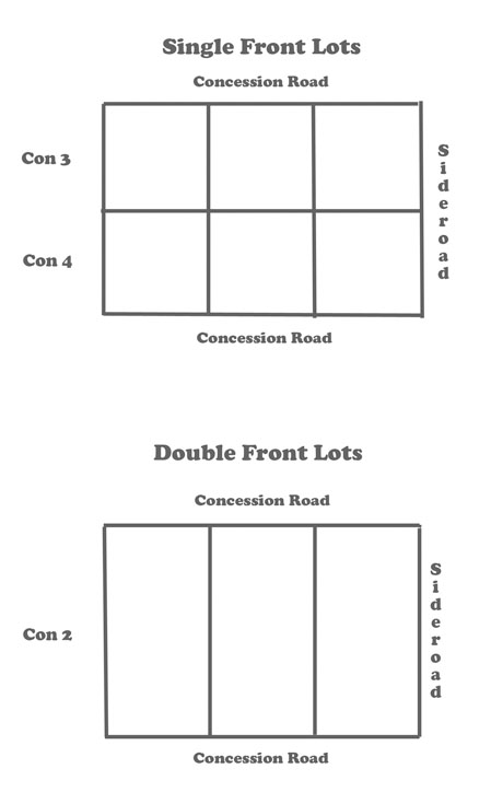 Single and Double Front Lots