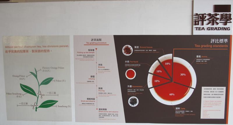 Hugo Assam Taiwan black tea