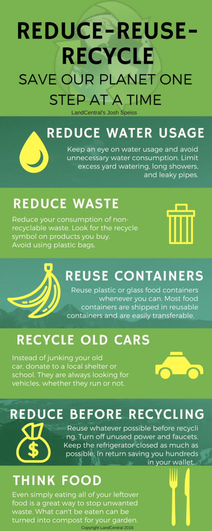 Reduce,_Reuse,_Recycle_FINAL