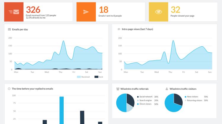 performance_metrics