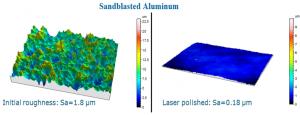 Sandblasted aluminum