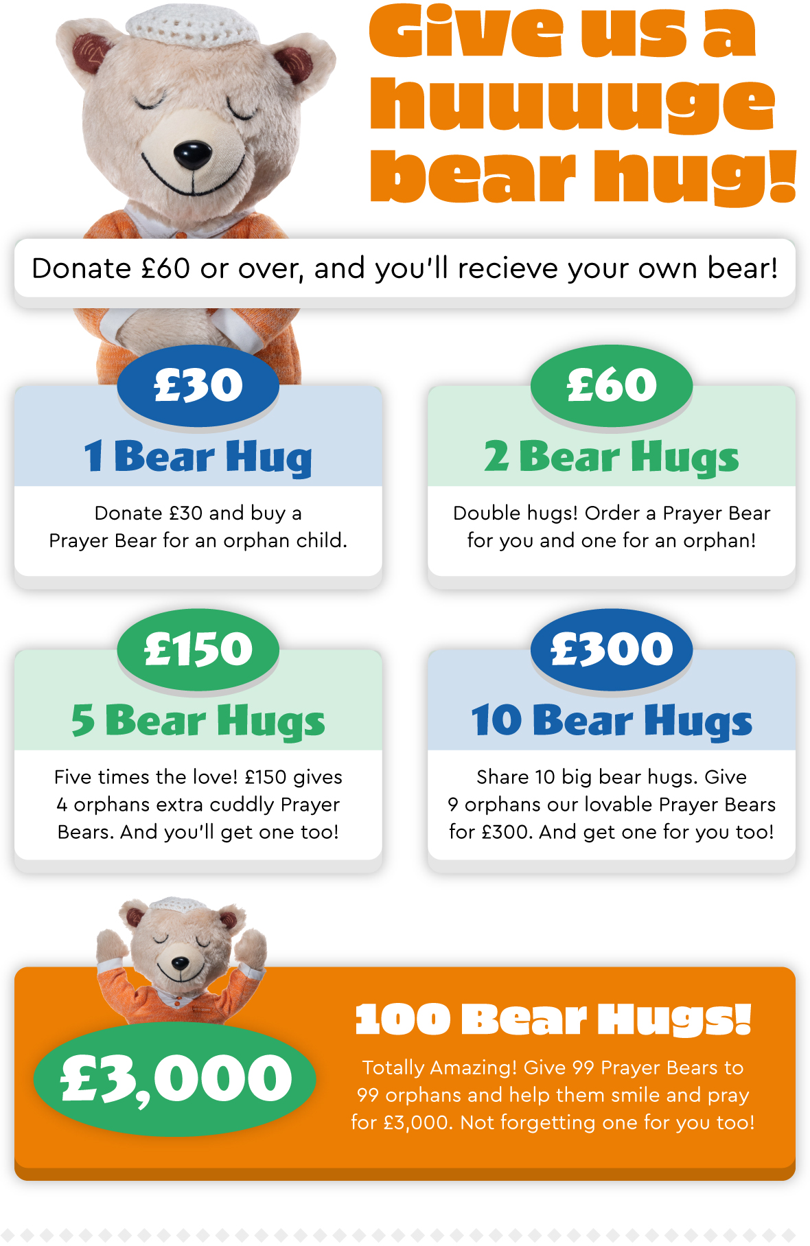 Projects | Penny The Prayer Bear! | LaunchGood