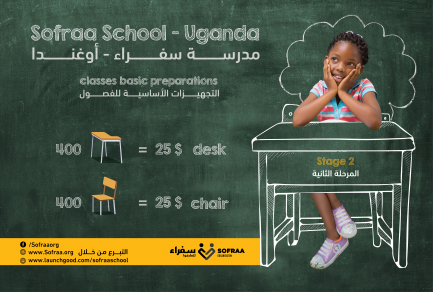 Projects   Sofraa School Project   LaunchGood