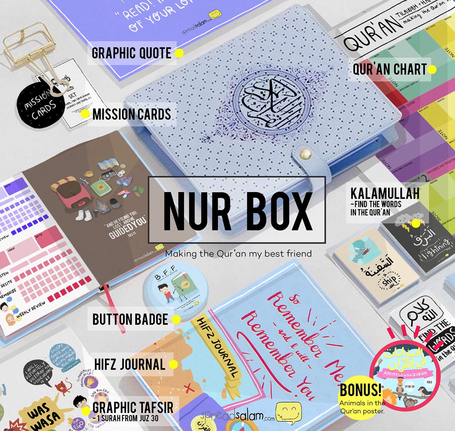 all backers of gbp30 and above will receive our new product the nurbox and other awesome things