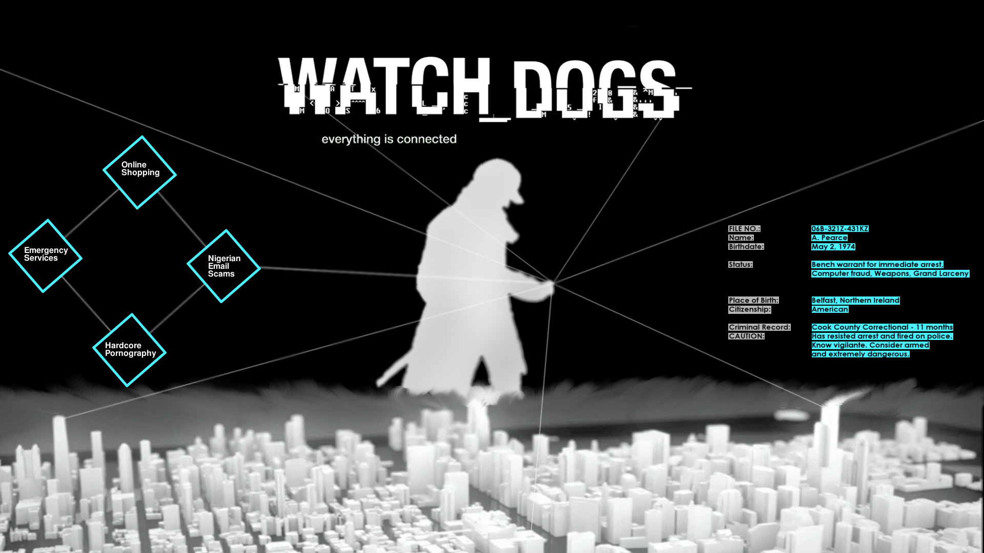 Watch dogs wallpaper image