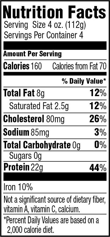 93% Lean Ground Turkey Nutrition Facts