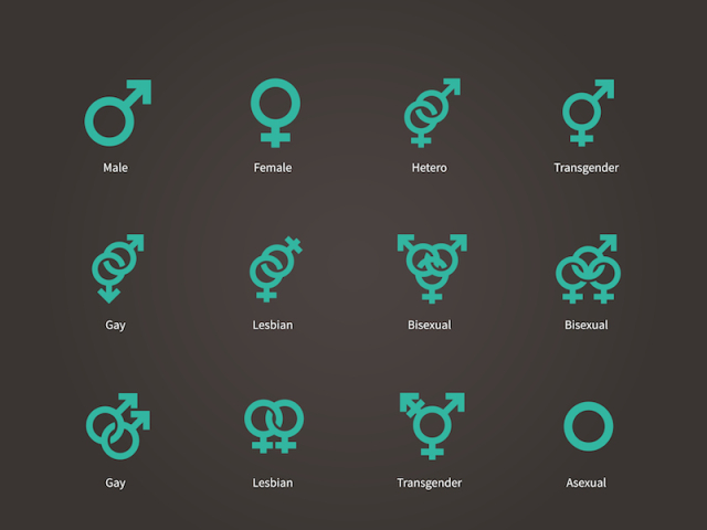 Male and Female sexual orientation icons