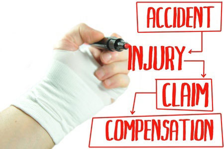 Personal injury las vegas
