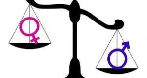 Gender discrimination 300x160