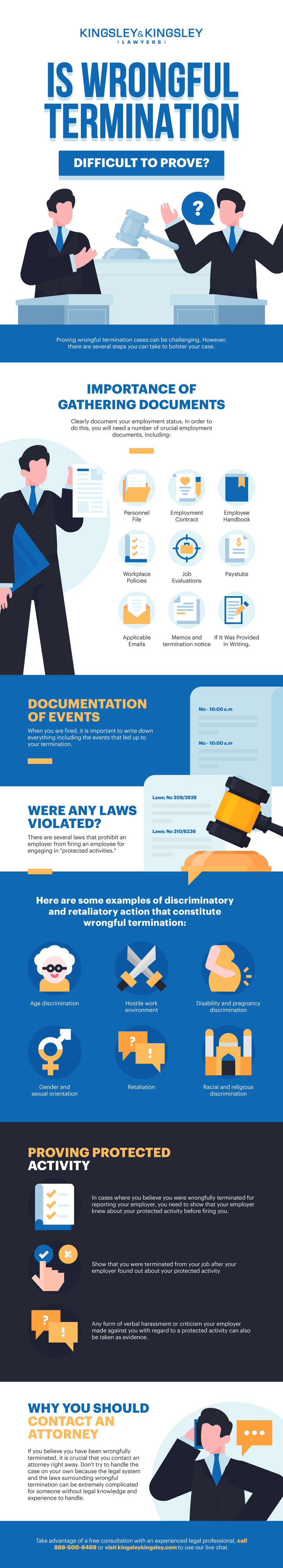wrongful termination infographic