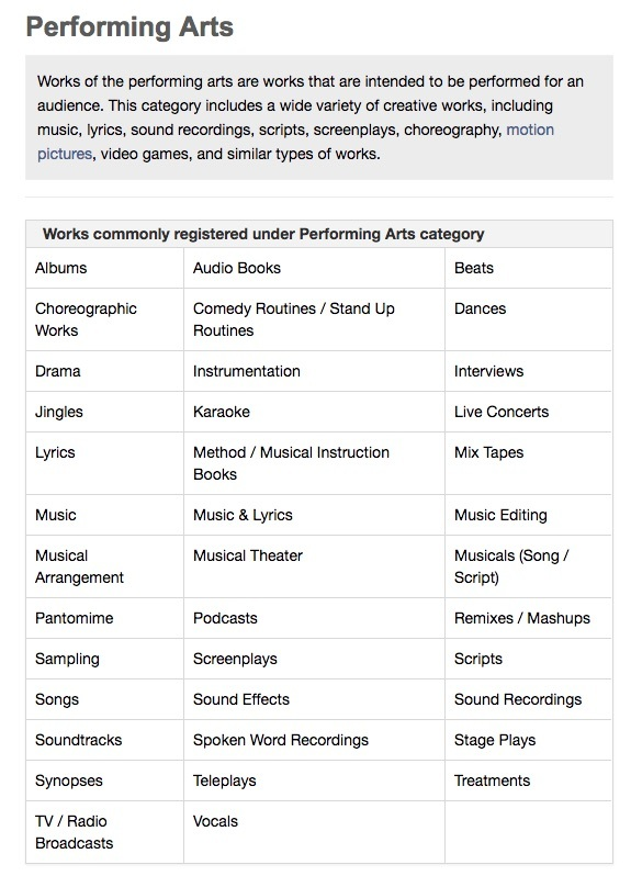 Copyright registration for performing arts