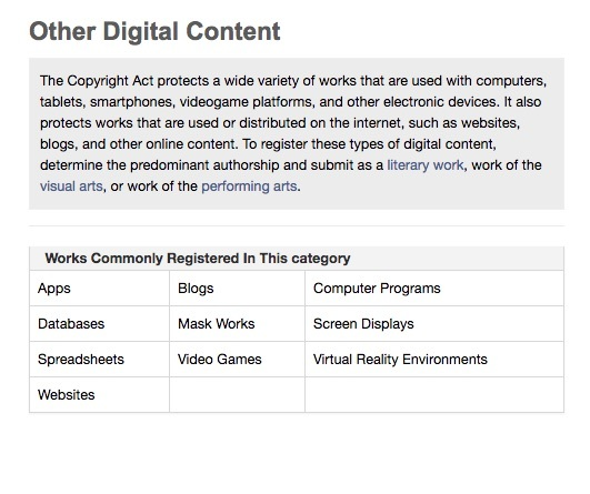 Copyright registration for software blogs video games