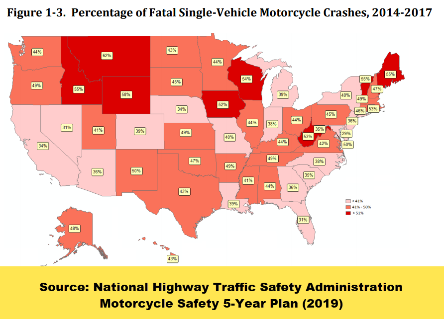 Motorcycle Wrecks by state
