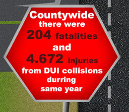 Dui collisions