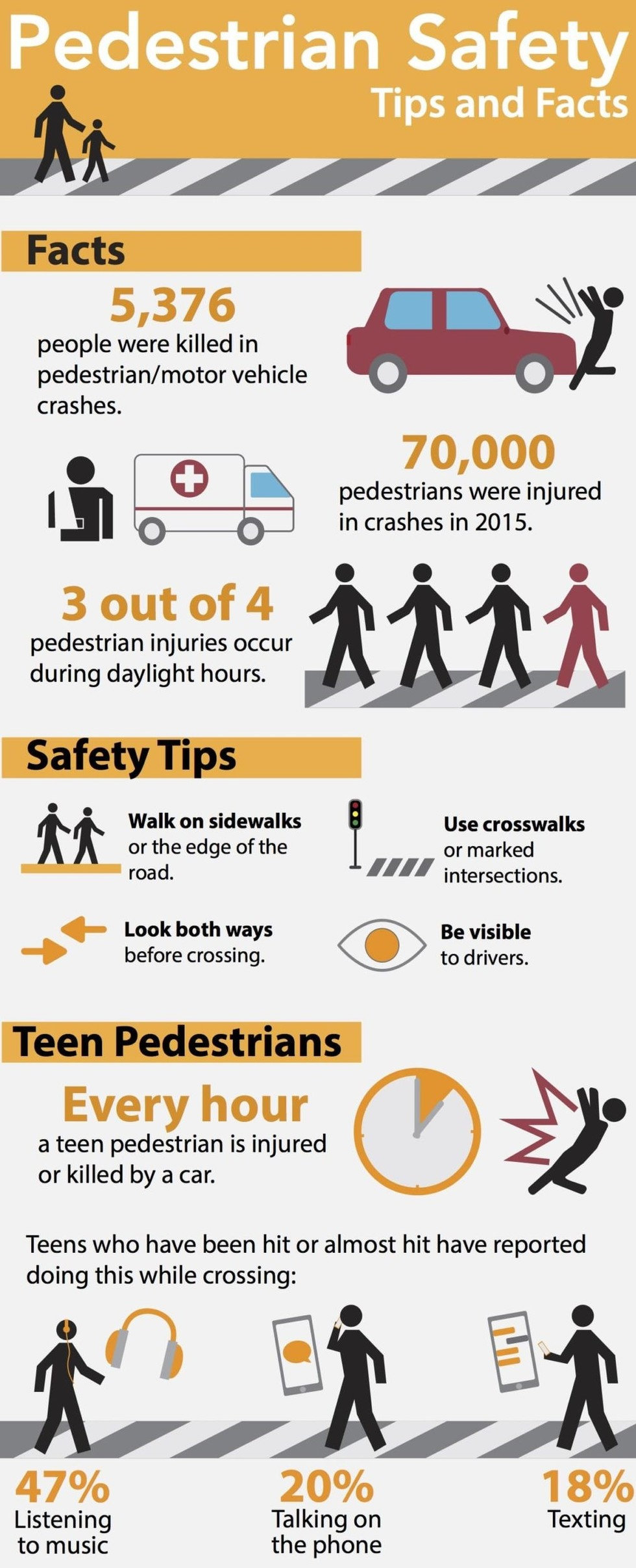 Personal injury attorney pedestrian safety min 1024x2792