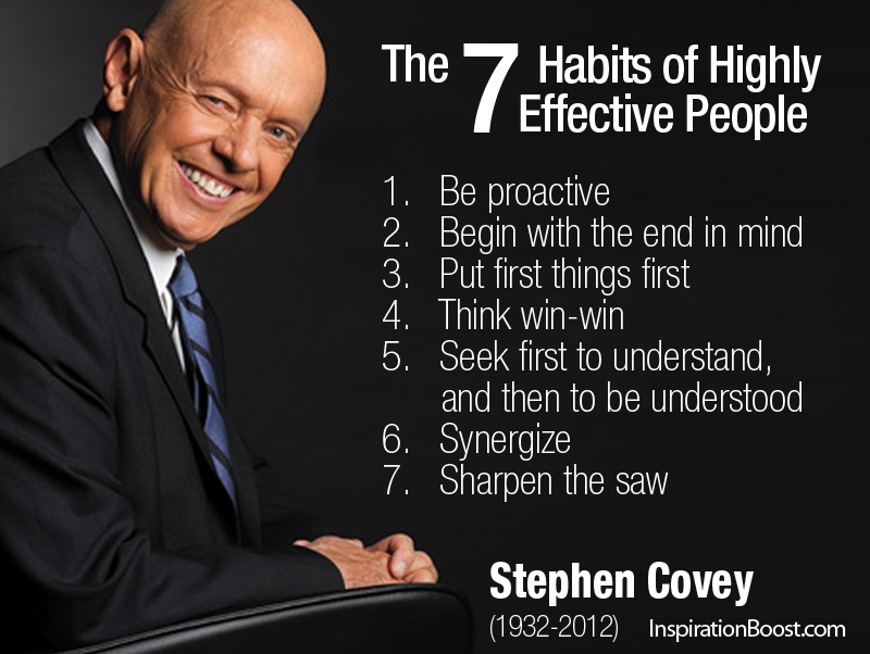 110 stephen r covey the 7 habits of highly effective people