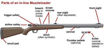 Img-muzzle-loader-optimized