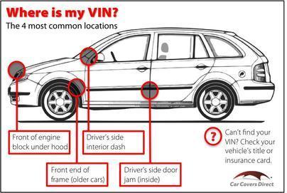 VIN locations on cars in N. America