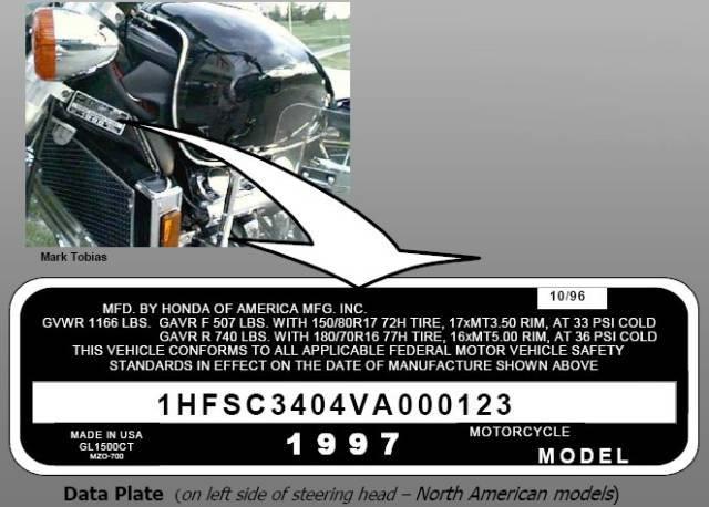 VIN number on left side of N. American motorcycle