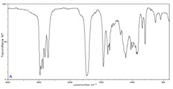 Img spectroscopy