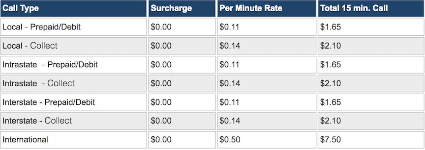 FMWCC phone rates