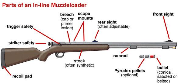 Img-muzzle-loader
