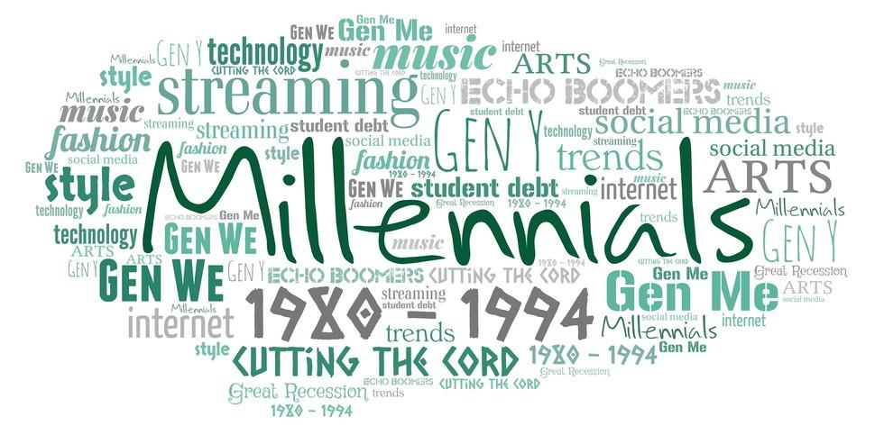 Millenial 20word 20cloud