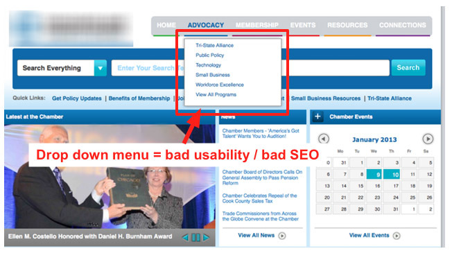 drop down menus are bad navigation, larry bodine, the law blog guru