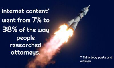 Internet content * went from 7% to 38% of the way people researched attorneys. * Think blog posts and articles.