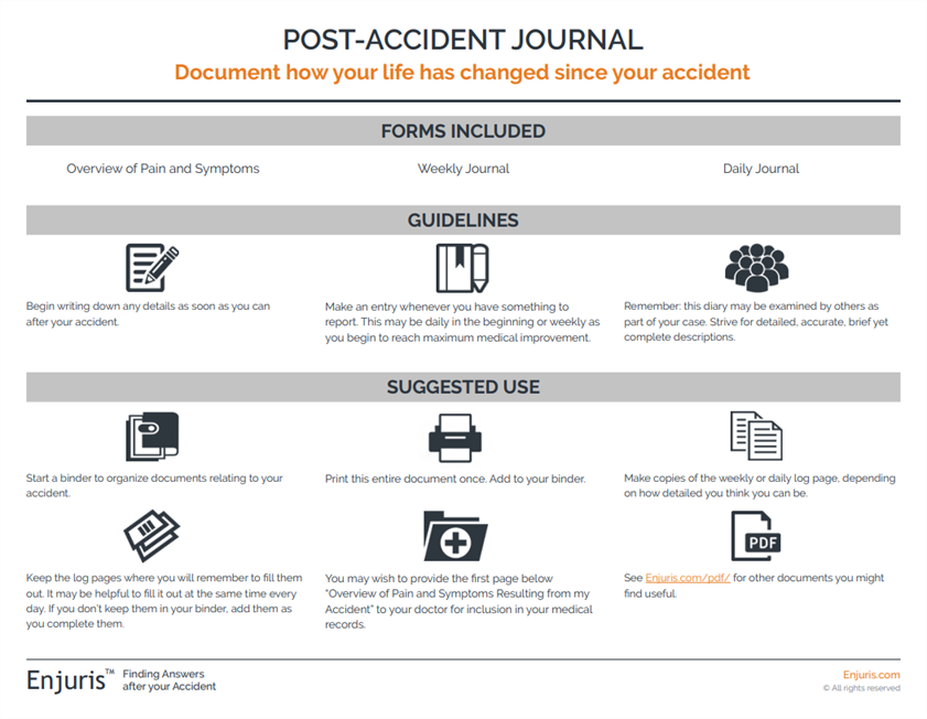 Post-Accident Journal infographic