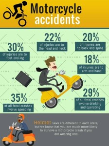 Motorcycle accident information graphic
