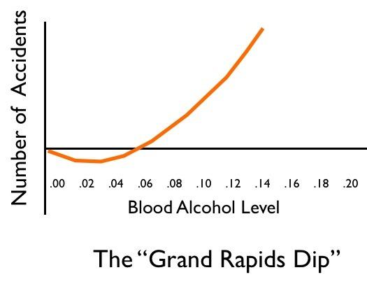 Grand 20rapids 20dip
