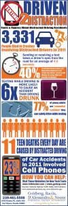 Texting infographic 100x300