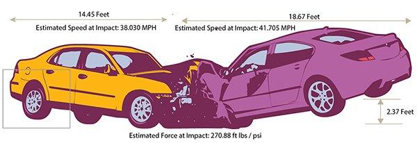 Car crash schematic smaller2