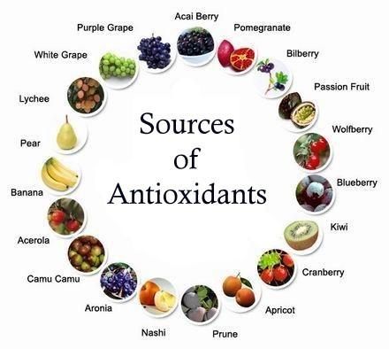 Antiox