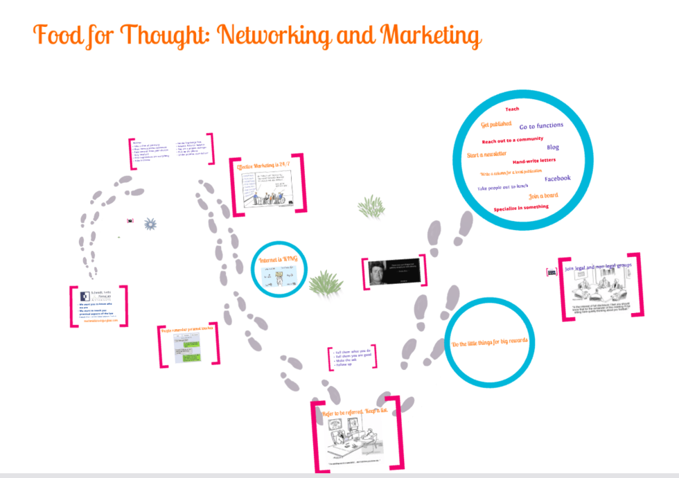 Networking 20and 20marketing