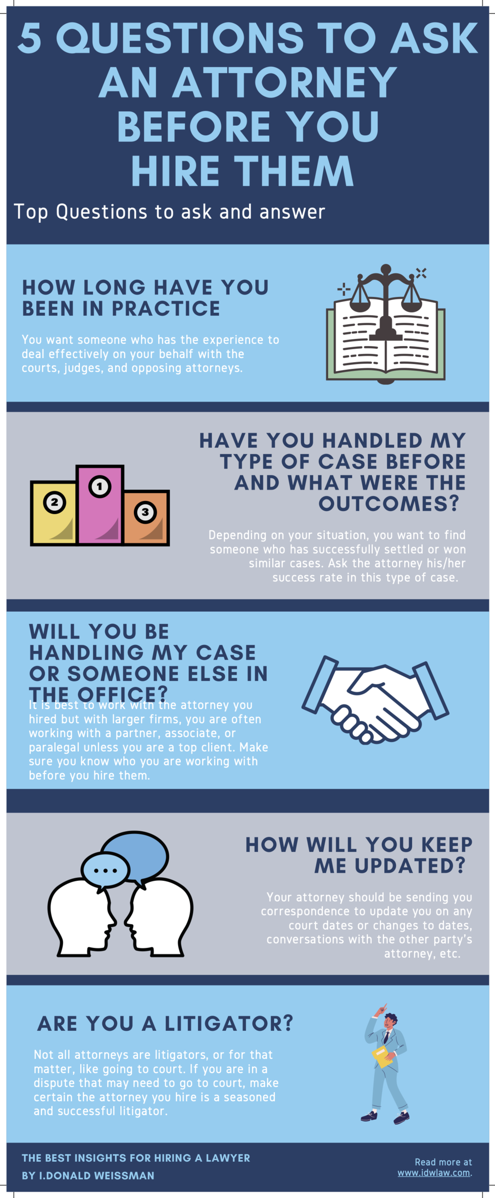 5 Questions to Ask an Attorney