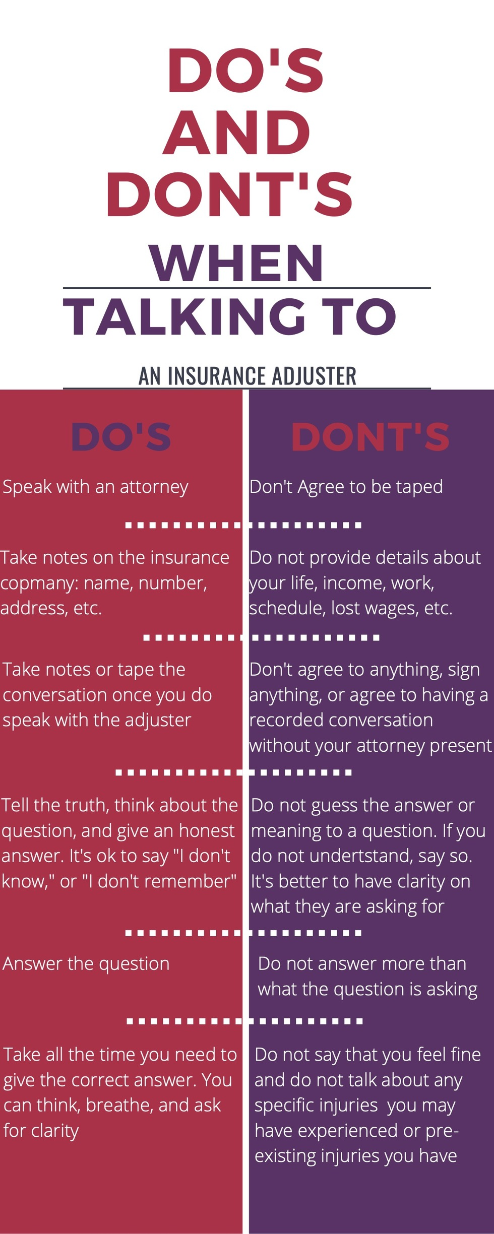 Do's and Don't When Talking to an Insurance Adjustor