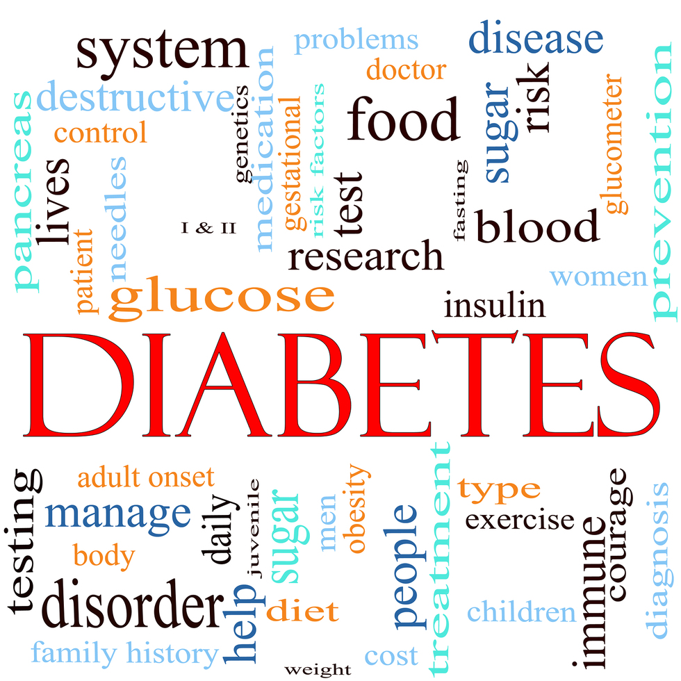 Bigstock-diabetes-word-cloud-concept-28445993