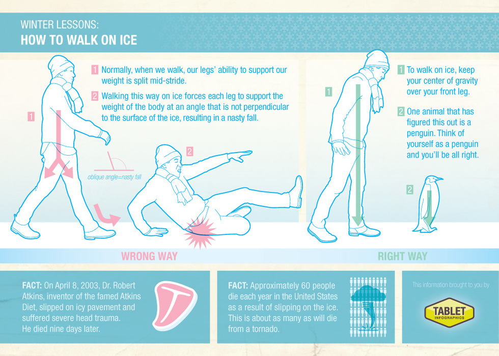 How to walk on ice 502914d83bd11
